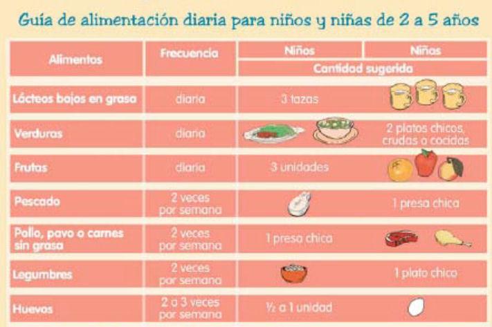 Comidas saludables para adolescentes exigentes
